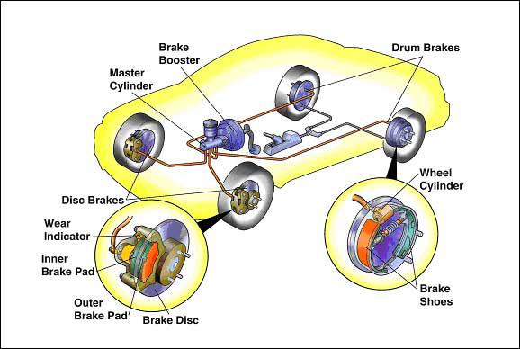 g_main_brake_system2[1]
