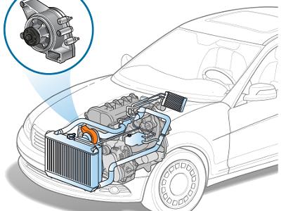 wp 1 400x300 water pump replacement falmouth motor car